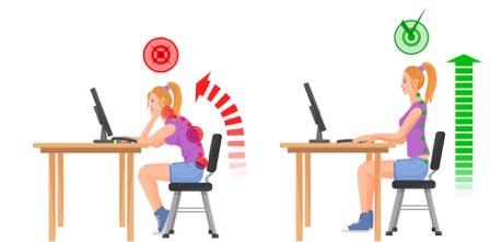computer posture.
